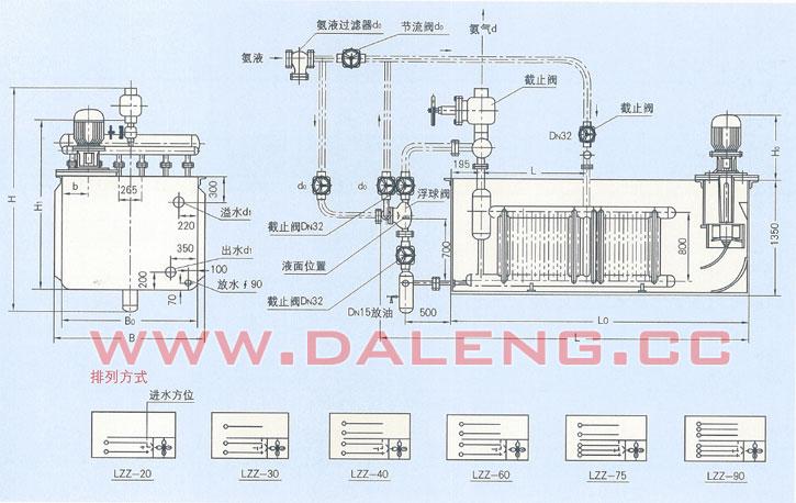 结构  蒸发排管装在一个长方形的金属水箱内.